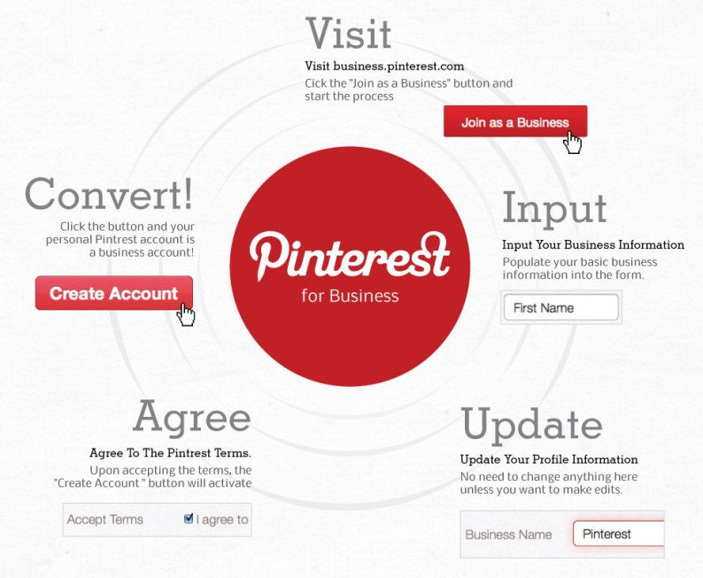 how to open a pinterest business account