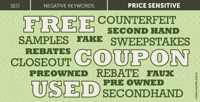 Negative Keywords For Pay Per Click - Coupons and Sales