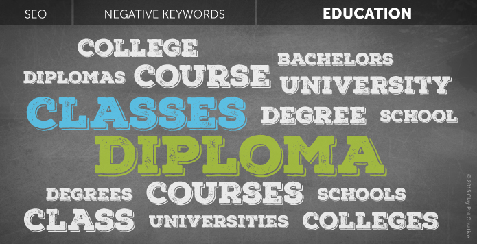 Negative Keywords For Pay Per Click - Education