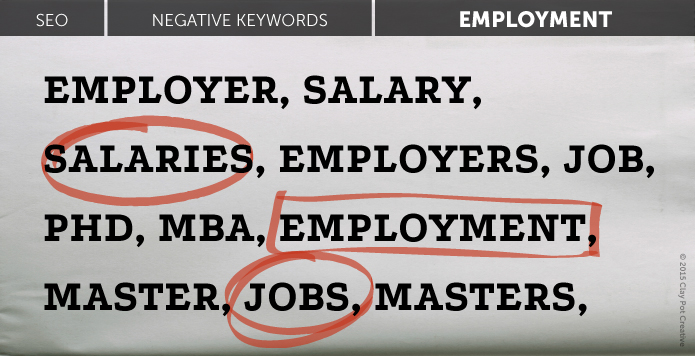 Negative Keywords For Pay Per Click - Employment and Job Search
