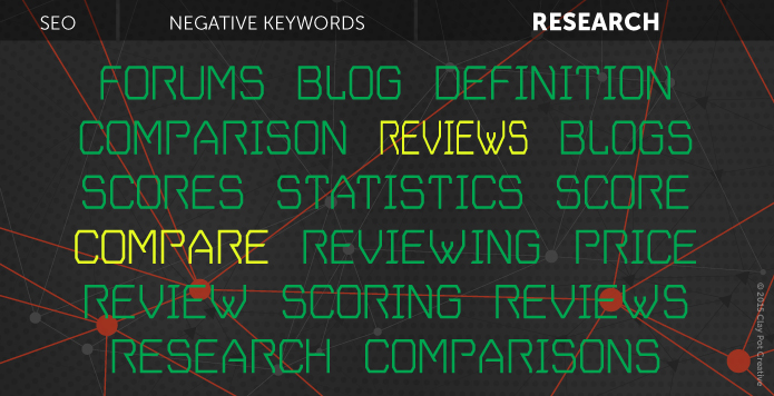 Negative Keywords For Pay Per Click - Reviews and Research